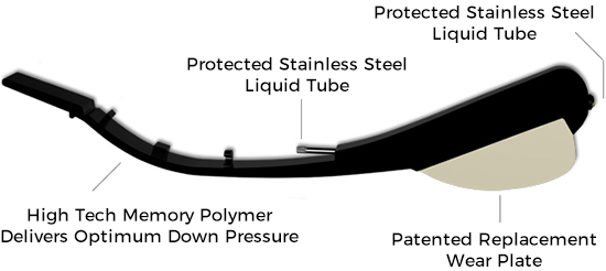 Image showing the features of the new design of Flo-Rite Seed Firmers. High tech memory polymer delivers optimum down pressure. Protected stainless steel liquid tube. On-seed and Y-Band Liquid Nozzles. Patent Pending Replaceable Wear plate.